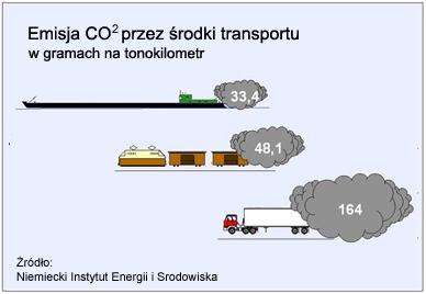 www.zegluga-rzeczna.pl/images/ohv/3.jpg